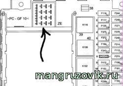 MAN TGA назначение контакта штекера ZE в центральном распределительном устройстве центральногобортового компьютера МАН ТГА