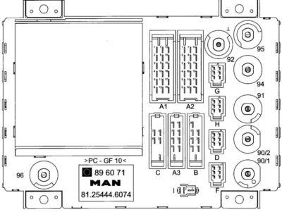 обозначение (назначение контактов ) штекерных контактов на задней части центрального распределительного устройства MAN TGA