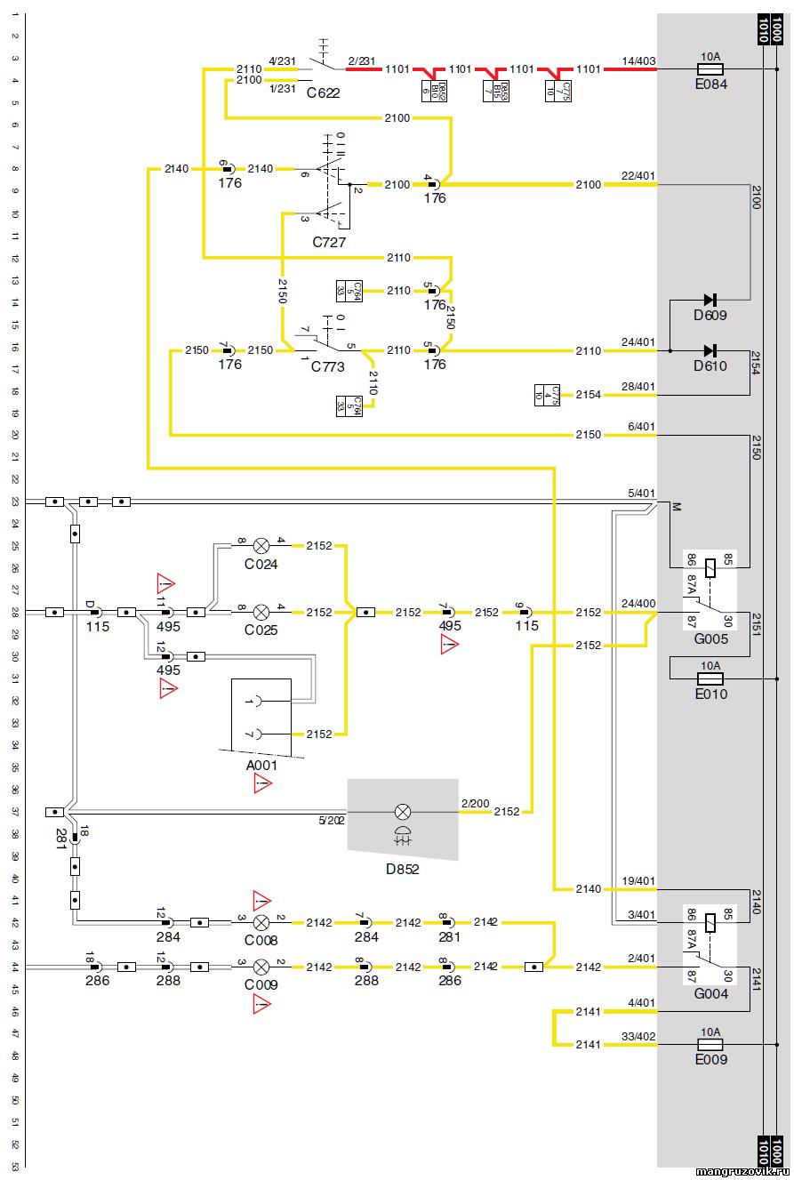 Daf xf 95 схема электрооборудования