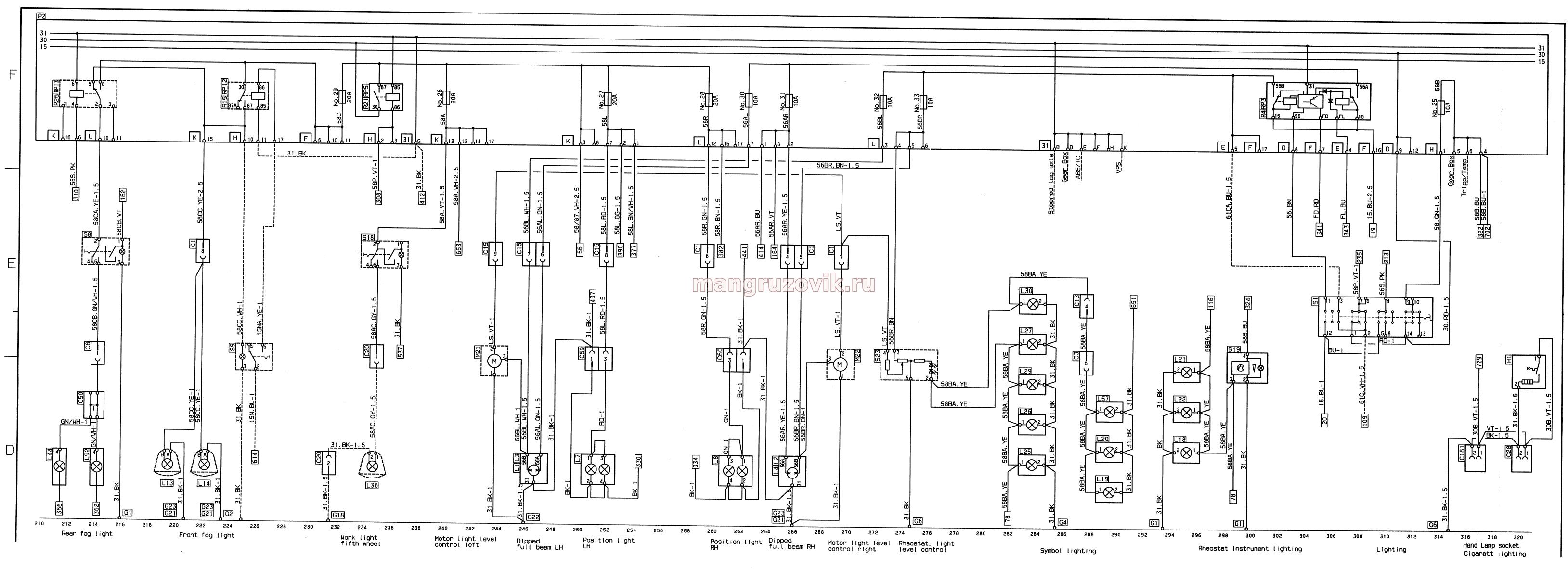 Инструкция по регулированию клапанов скании 114 скачать бесплатно